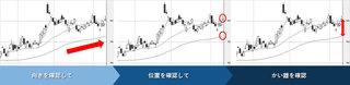 renkin-chart_list01.jpg